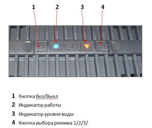 Панель управления воздухоочистителем Venta